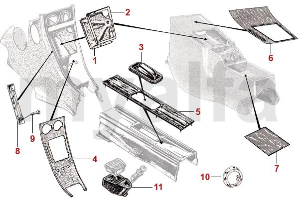 alfa romeo mittelkonsole innenausstattung gt bertone. Black Bedroom Furniture Sets. Home Design Ideas