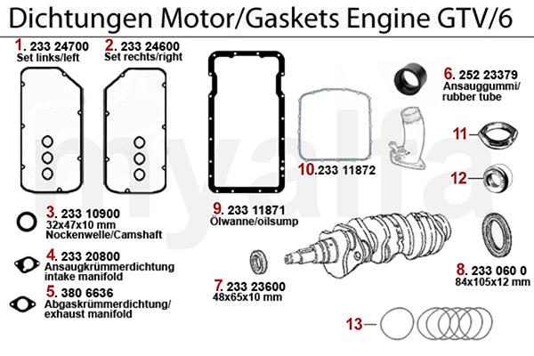 Dichtungen Motor GTV/6
