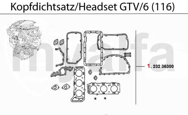 Kopfdichtsatz GTV/6