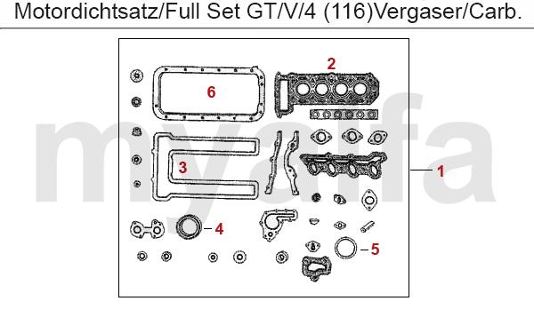 Motordichtsatz GTV/4