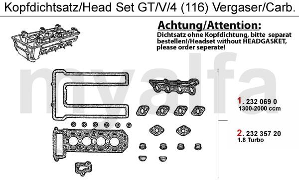 Kopfdichtsatz GTV/4