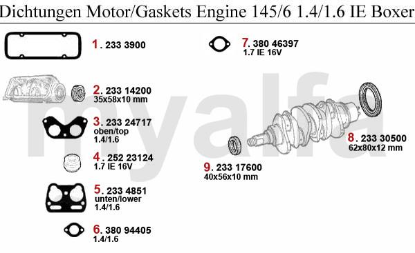 Dichtungen Motor 1.4/1.6