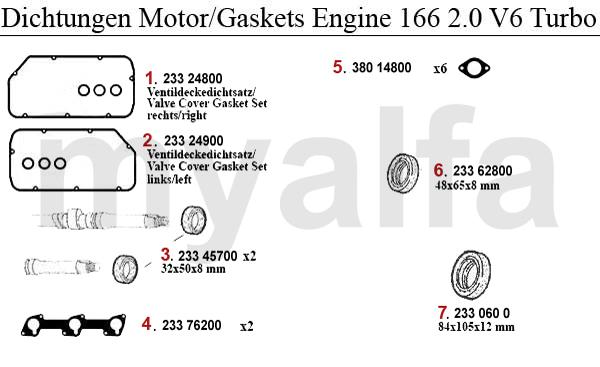 Dichtungen Motor