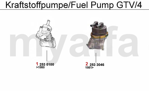 Kraftstoffpumpe GTV/4