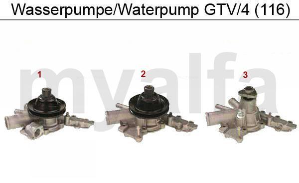 Wasserpumpe GTV/4
