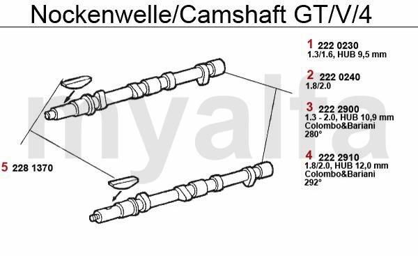 Nockenwelle GTV/4