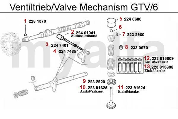 Ventiltrieb GTV/6