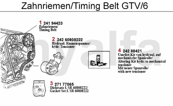 Zahnriemen GTV/6