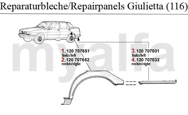 Radlauf/Endblech