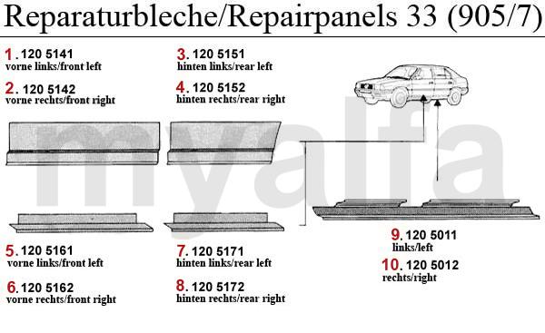 Reparaturbleche 1