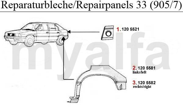 Reparaturbleche 2