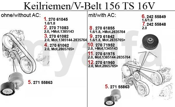 TS 16V