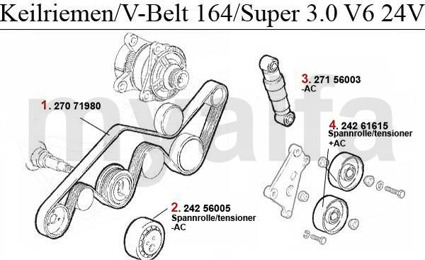 3.0 V6 24V/Super