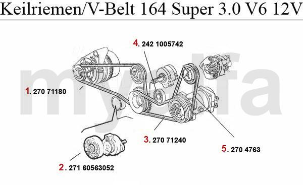 3.0 V6 Super Bj. 92>