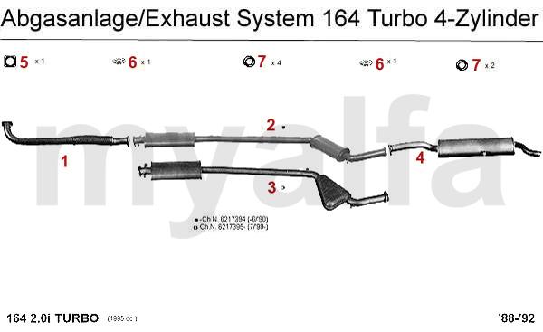 2.0 Turbo 4-Zyl.