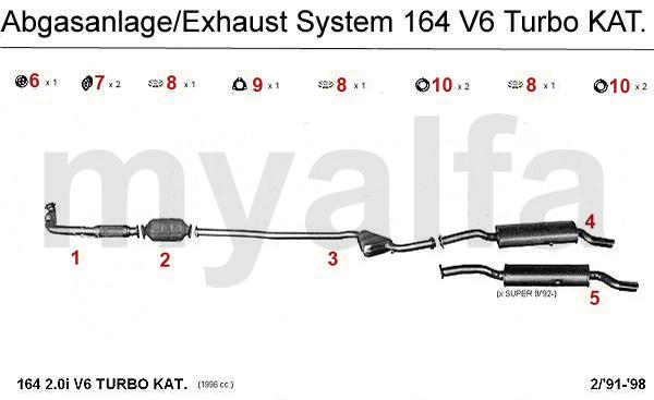 2.0 V6 Turbo Kat.