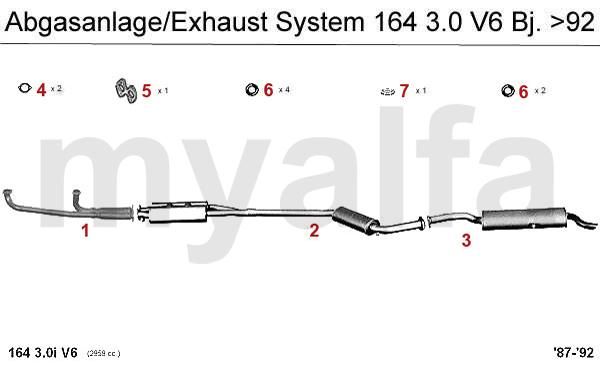 3.0 V6 ohne Kat. Bj. >92