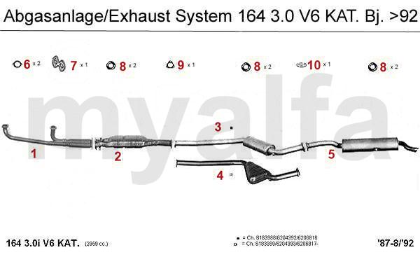 3.0 V6 Kat. Bj. >92