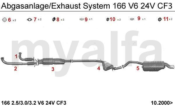2.5/3.0/3.2 V6 24V CF3