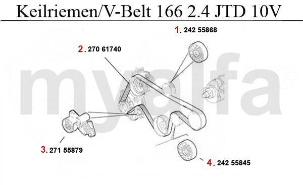 2.4 JTD 10V