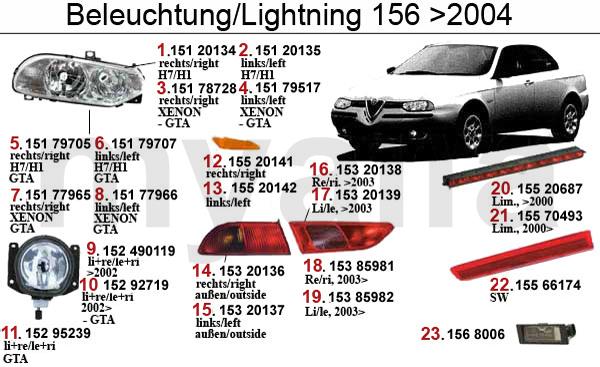 Beleuchtung >2004