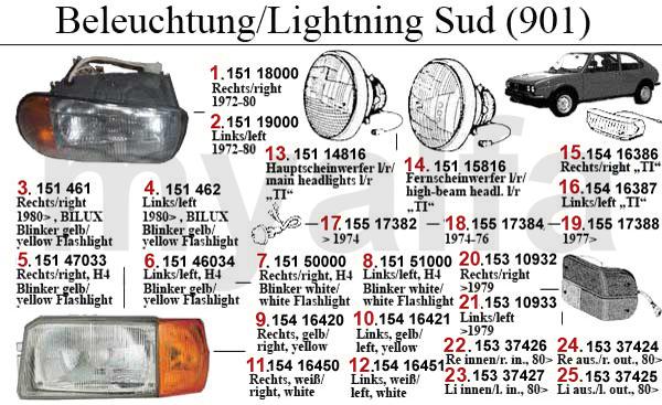 Beleuchtung 901