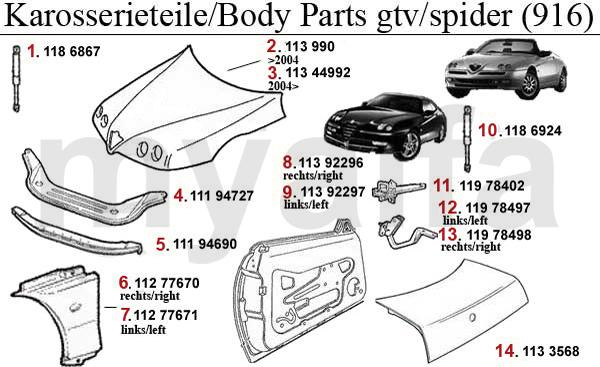 alfa romeo karrosserieteile karosserie gtv spider 916. Black Bedroom Furniture Sets. Home Design Ideas