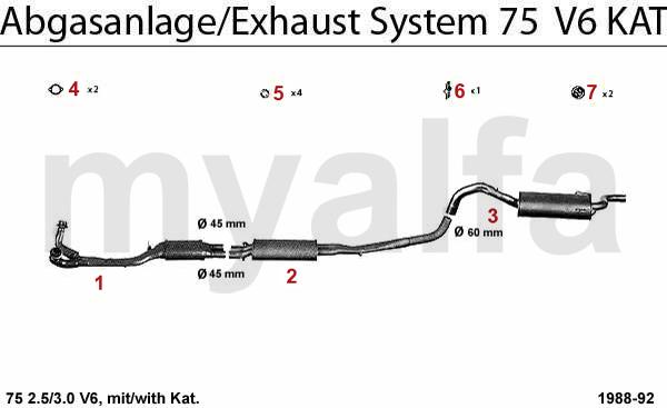 2.5/3.0 V6 KAT.