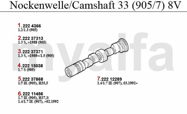 Nockenwelle (905/7)  8V