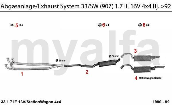 1.7 IE 16V 4x4 Bj. >92