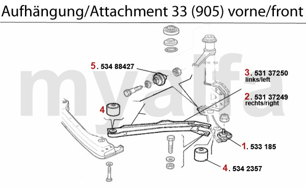 Aufhängung (905) vorne