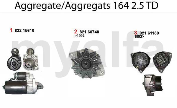 Aggregate 2.5 TD