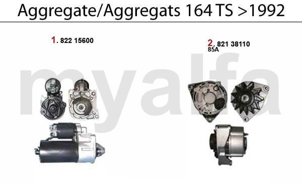 Aggregate TS Bj. >92