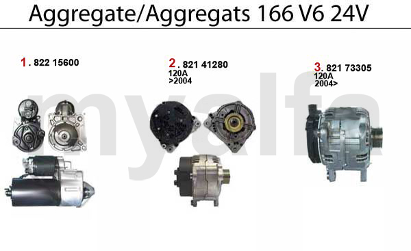 Aggregate V6 24V
