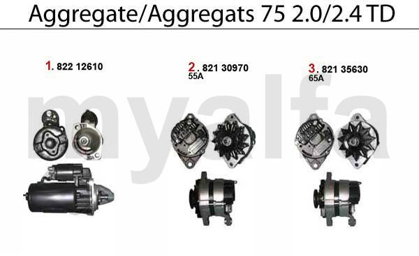 Aggregate 75 TD