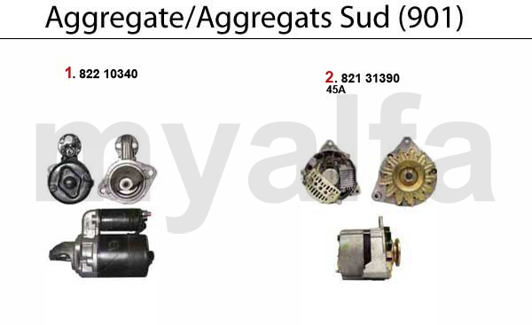 Aggregate Sud (901)