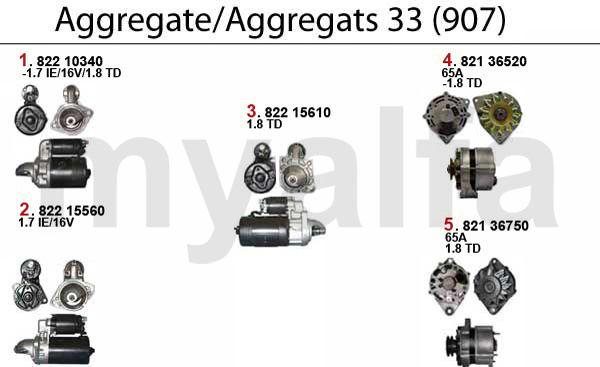 Aggregate (907)