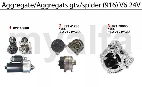 Aggregate 3.0/3.2 V6 24V