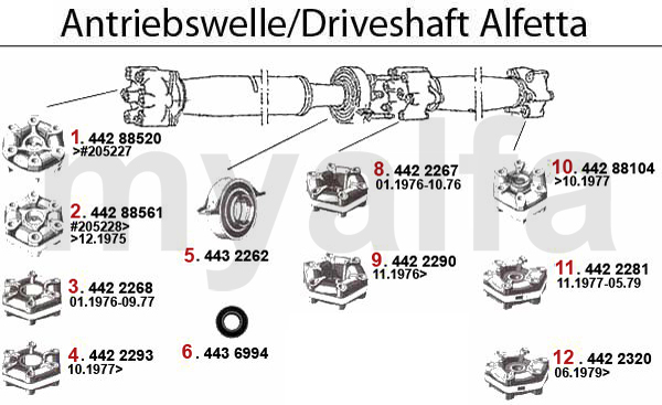 Antriebswelle GT/V/4