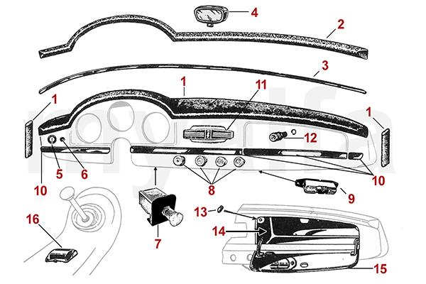 Armaturenbrett / Aschenbecher