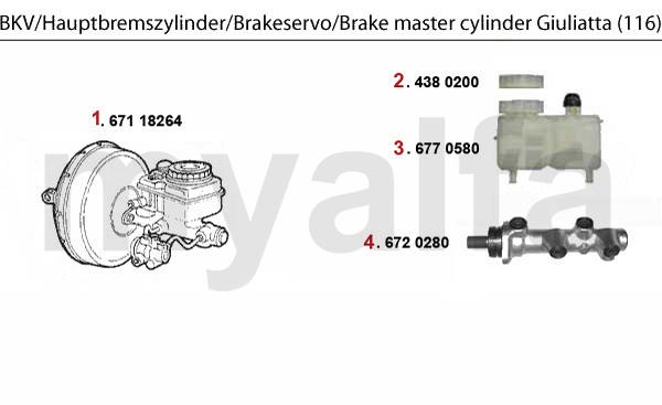 BKV/Hauptbremszylinder