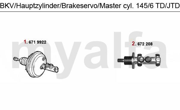 BKV/Hauptbremszylinder TD/JTD