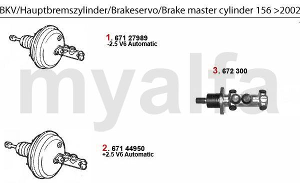 BKV/Hauptbremszylinder Bj. >02