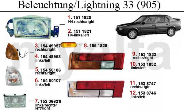 Beleuchtung (905)