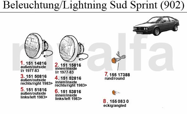 Beleuchtung 902
