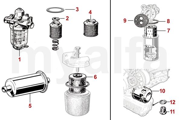 Benzinfilter / Ölfilter