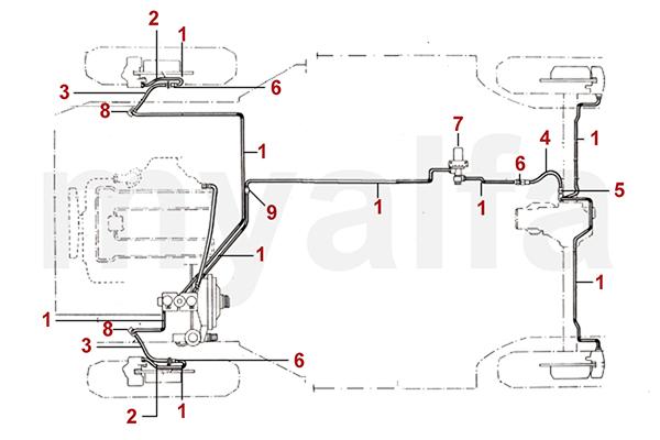 Bremsleitungen/Schläuche