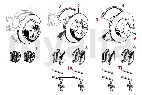Bremsscheiben/Klötze