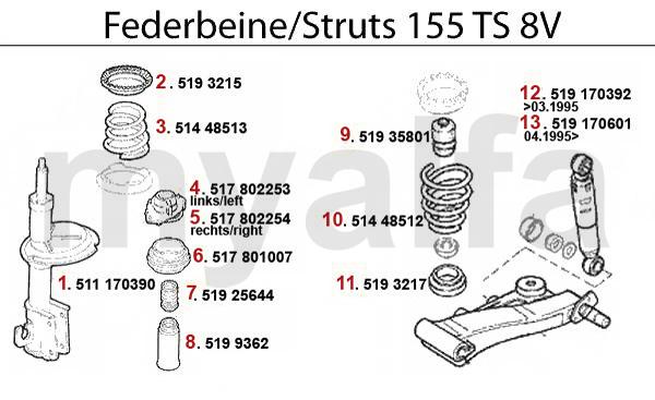 Federbein TS 8V