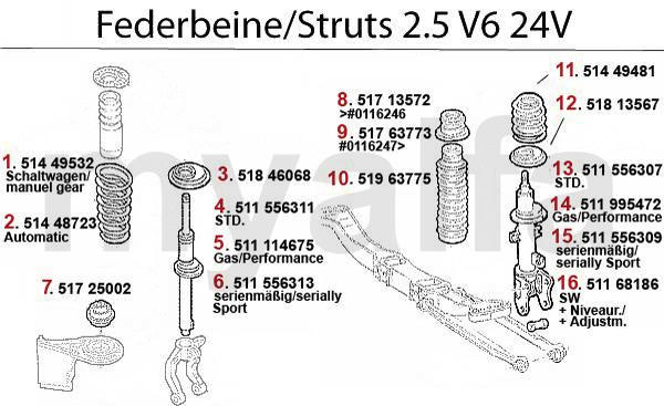 Federbein 2.5 V6 24V